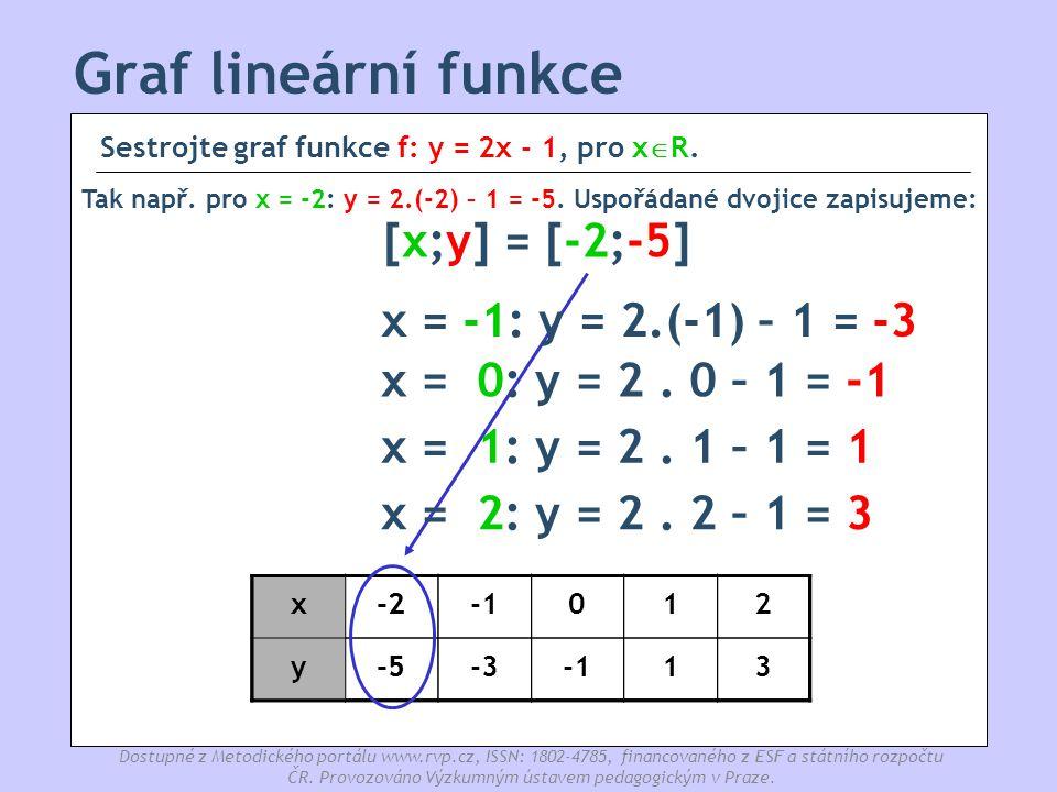Graf lineární funkce [x;y] = [-2;-5] x = -1: y = 2.(-1) – 1 = -3